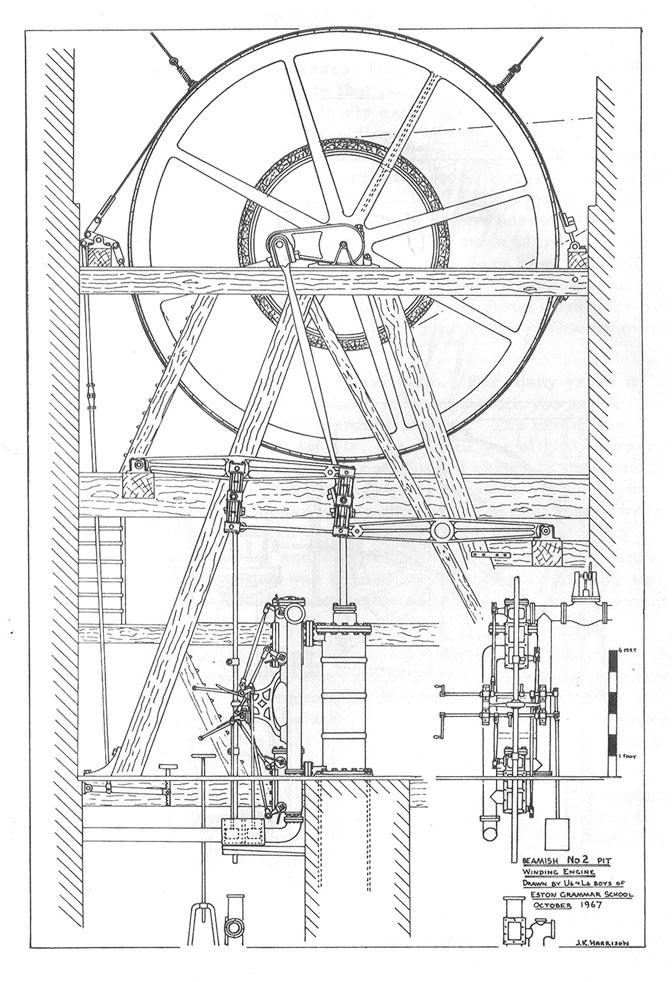 A plan of the Engine