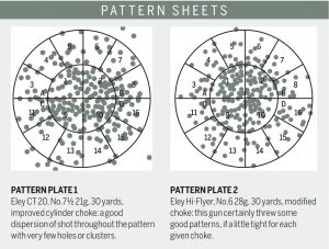 Lincoln Premier Compact Pattern Plate Test