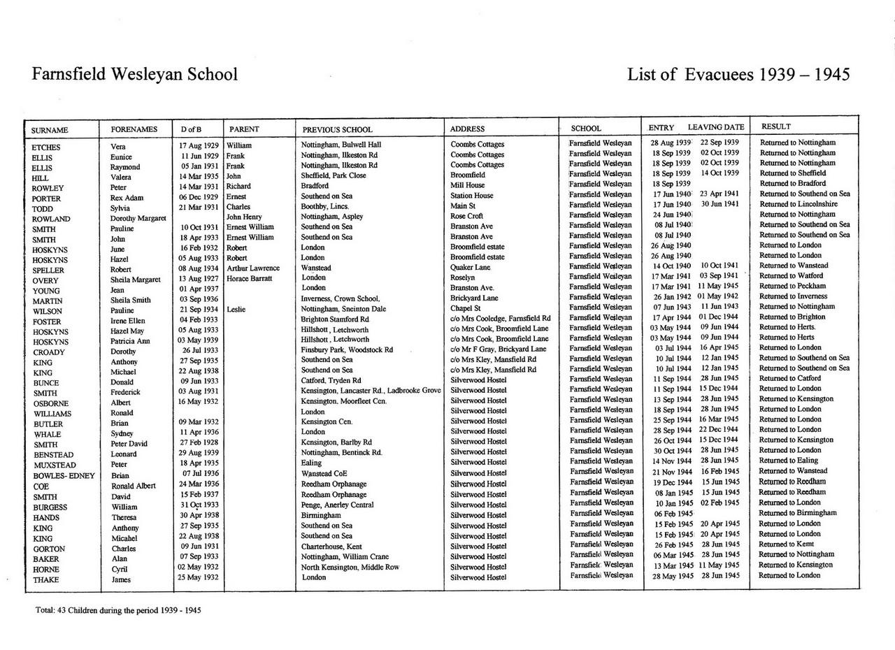 Evacuees-Wesleyan-School1280